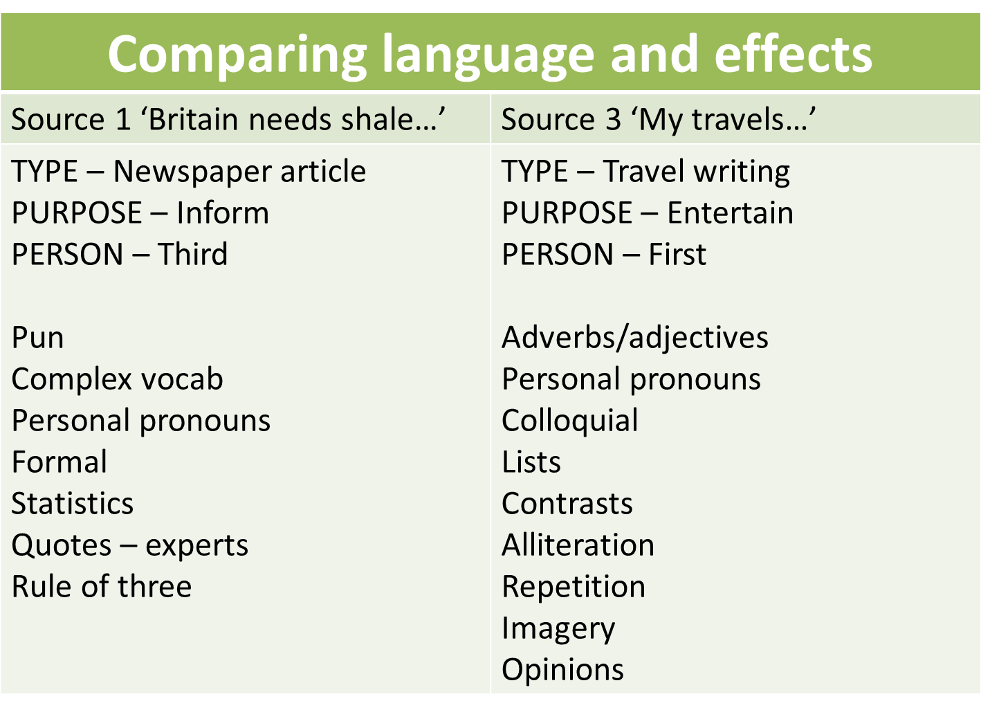 English Language Question 4 Comparing Language And