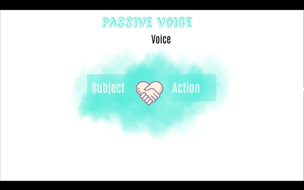 """Passive voice"" - ""Страдателен залог"""