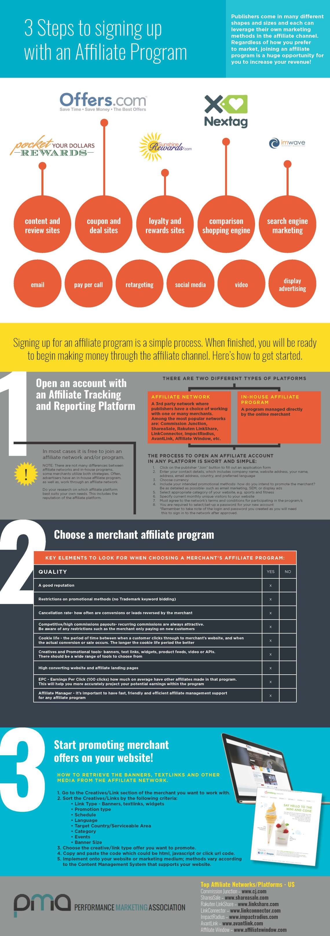 How to sign up for an affiliate program in 3 steps - Choose, Sign Up & Grab Banners/Links