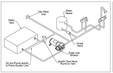 Diagram 1969 Safari Wiring Diagram File Fd73830