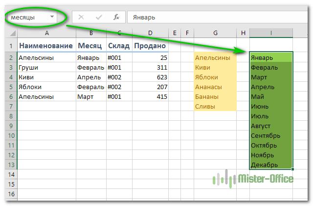 Excel бағдарламасындағы аталған тізімдер ауқымынан жасаңыз