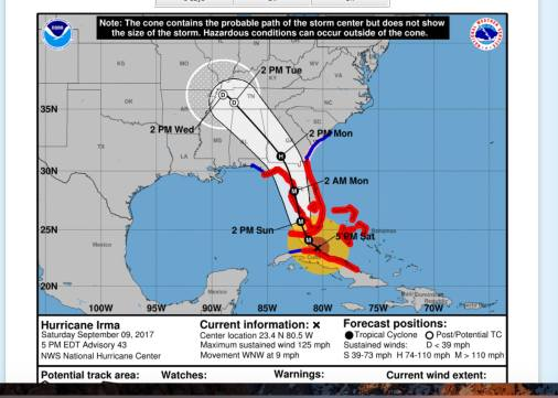 predicted path of Irma