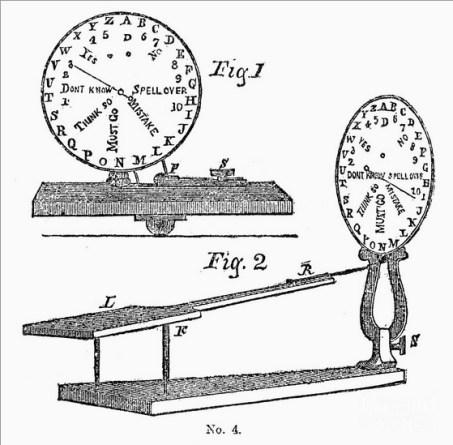 A Spiritoscope