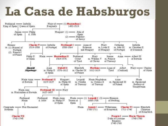 la-dinastia-habsburgos-12-638