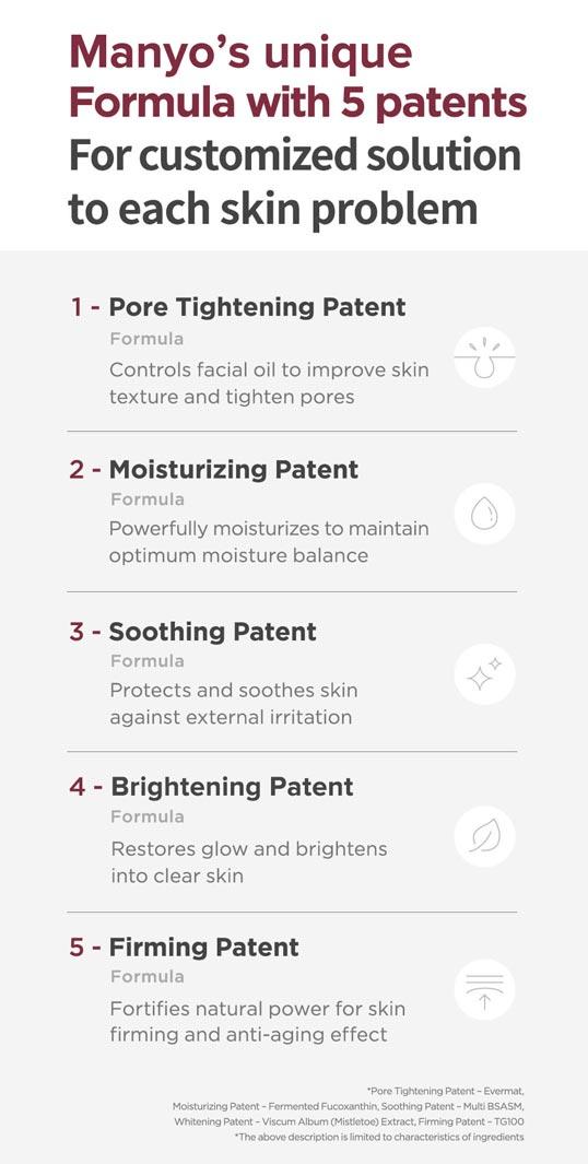 galactomy essence cream 5 patents