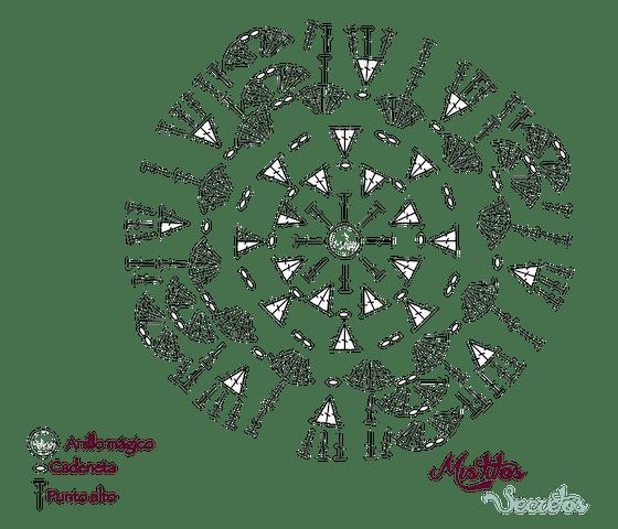 Granny Square gráfico