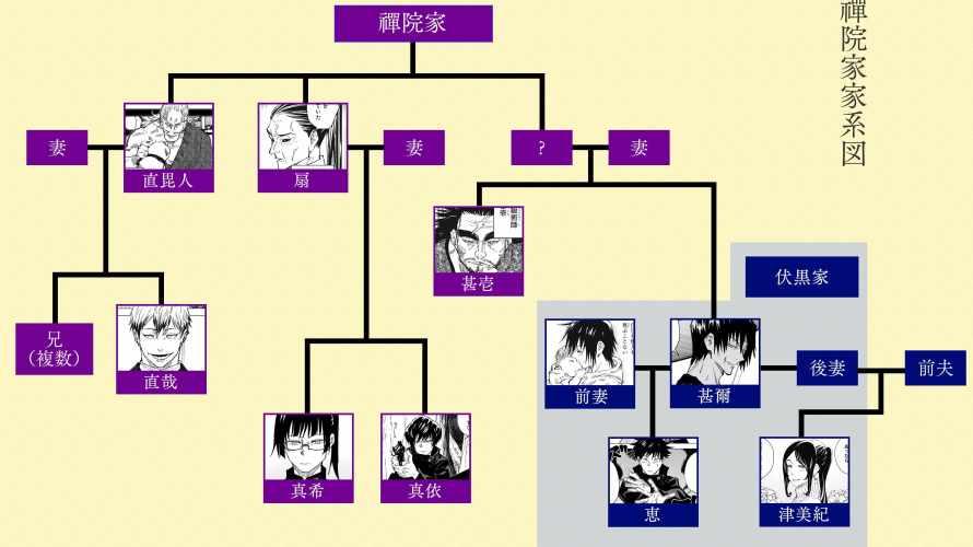 禪院家の家系図はどうなっている?御三家の一つである名家の系譜をご紹介【呪術廻戦】
