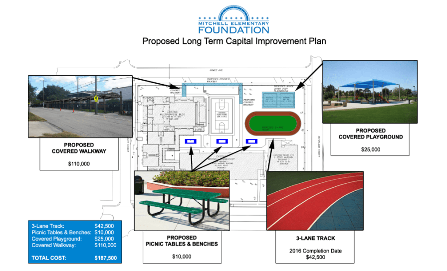 Mitchell-Elementary-Foundation-Capital-Improvement-Plan