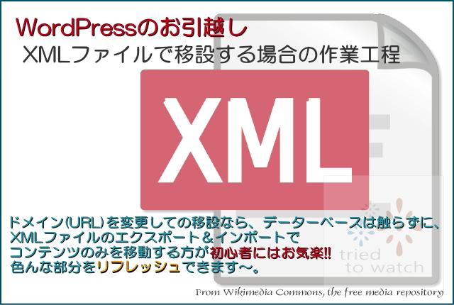 transfer-wordpress-image