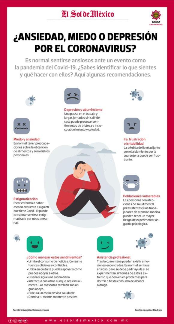 Infografia - Como cuidarse psicologicamente del COViD- 19