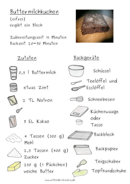 Zutaten für Buttermilchkuchen