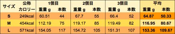 2015061802