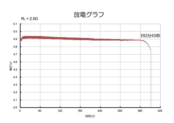 result_premium_2