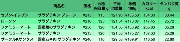result_chicken-8