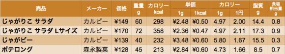 data_jaga_01