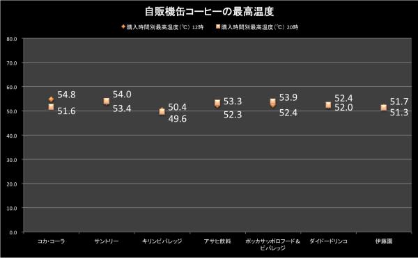 result_coffee_jihan