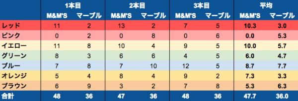 result_mm02