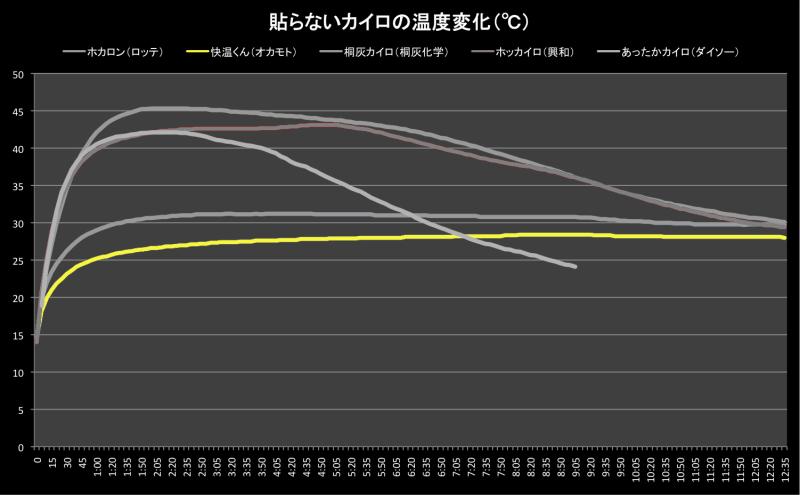 data_hokkairo2_03