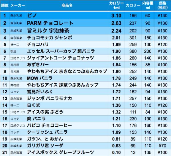 data_ranking_ice02