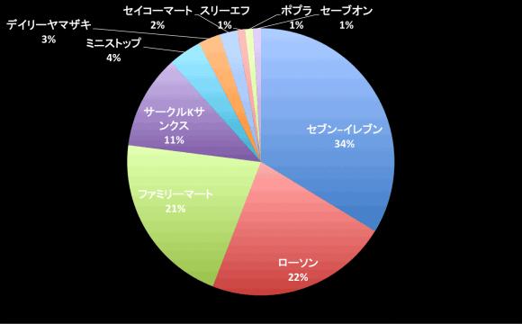 data_cv-2016-f