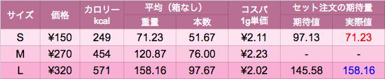 data_macp04