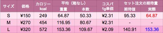 data_macp05