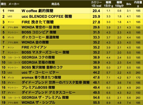 data_bitoucafe-03