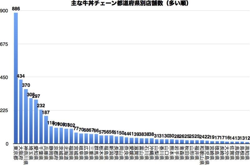 data_gdon-02