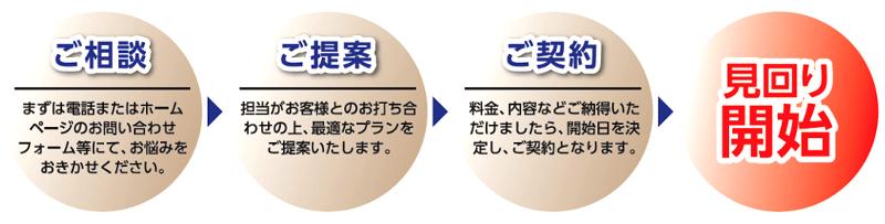 hurusatokaishi1
