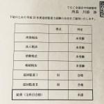 巡回監査士試験の結果発表「巡回監査Ⅰ・Ⅱ」