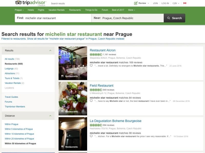 Restaurant Alcron, náš vážený zákazník, obhájil michelinskou hvězdu!