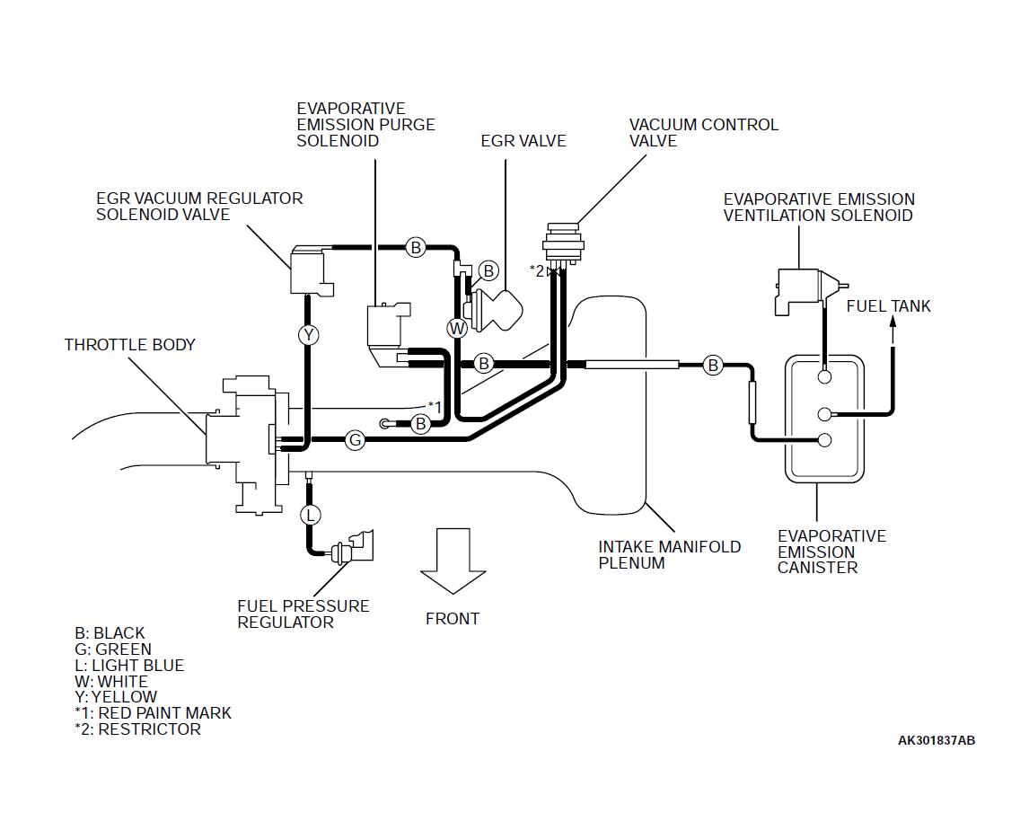 2007 Mitsubishi Outlander Fuse Box 2005 Diagram