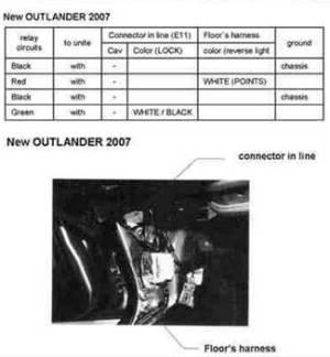 wire diagram near fuse box for 2010 outlander