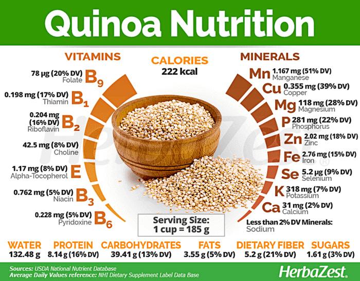 Diêm mạch rất bổ dưỡng, giàu khoáng chất và hợp chất thực vật.