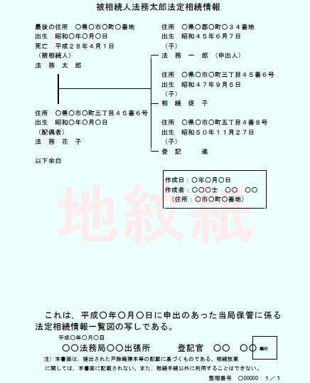 法定相続情報証明.png