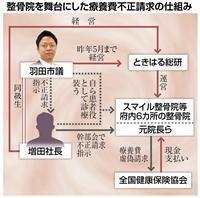 羽田 詐欺図解.jpg
