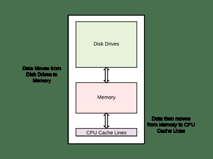 Blank Diagram (9)