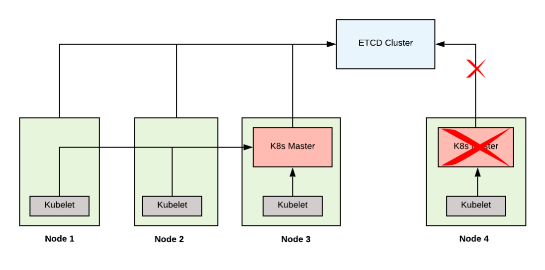 Blank Diagram (6)