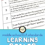 Middle school ELA standards Learning Scales posters