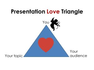 Presentation Love Triangle