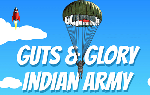 Indian army Guts and Glory