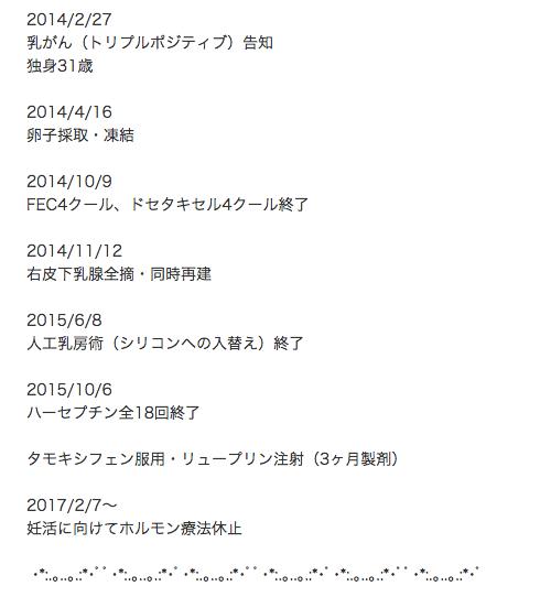 スクリーンショット 2017-02-07 19.32.35