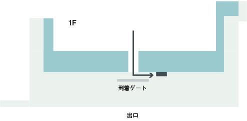 1Fmap