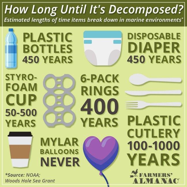 プラスチック,レジ袋,有料化,廃止,理由,紙袋,いい理由,何,メリット,デメリット,環境保全,海洋生物保全,環境省,ごみ削減,G20,リサイクル,化石燃料,法律,エコバッグ,マイバッグ,世界問題,日本,ストロー,サステイナブル,持続可能,次世代,分解,循環,
