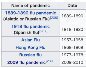新型コロナ,新型肺炎,ウィルス,どっち,怖い,危険,予防,症状,感染者,感染状況,地図,マップ,リアルタイム,いつまで,いつから,どこから,どこまで,新型コロナ,ウィルス,SARS,MERS,基本再生産数,感染率,致死率,死亡率,世界,日本,季節性,データ,予防法,マスクの正しい付け方