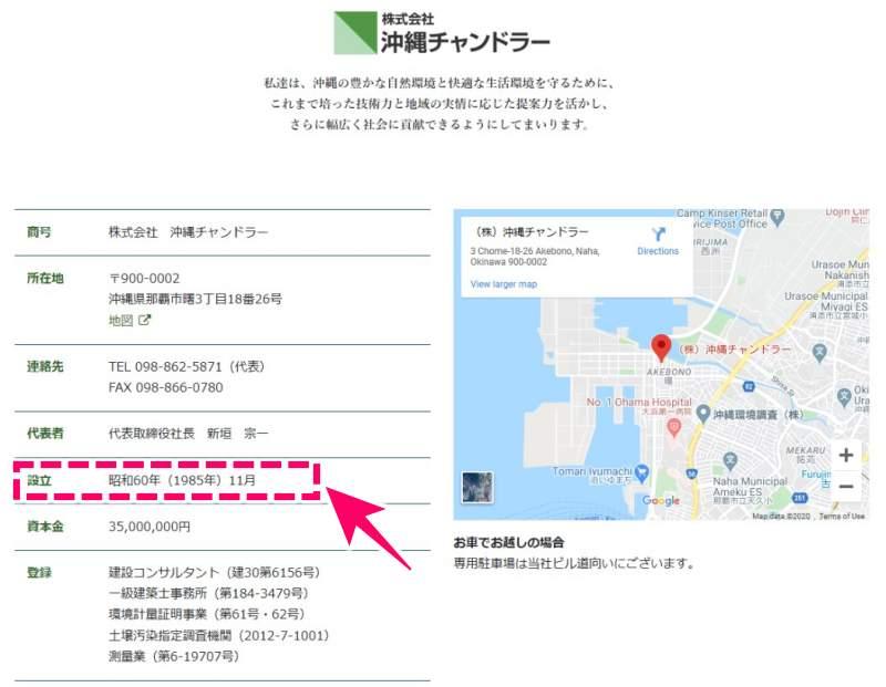 沖縄チャンドラーの会社概要
