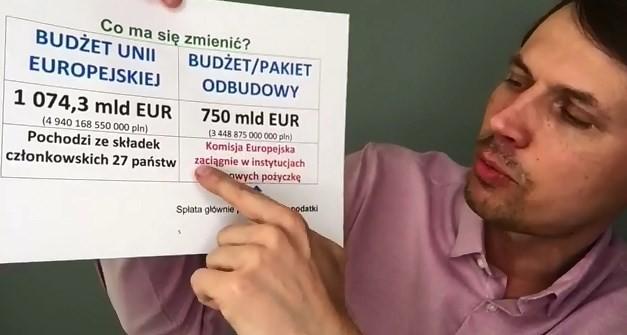 Fundusz Odbudowy – co to oznacza dla Polski
