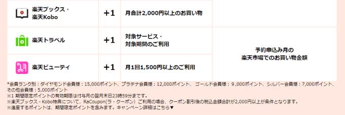 楽天SPUプログラム 05