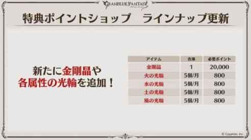 itunes・google playカードVSモバコイン グラブル お得な課金方法 モバコイン ゲーム攻略 スマホ 02