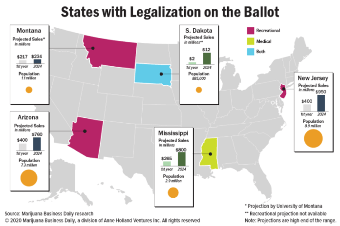 map of marijuana ballot initiatives